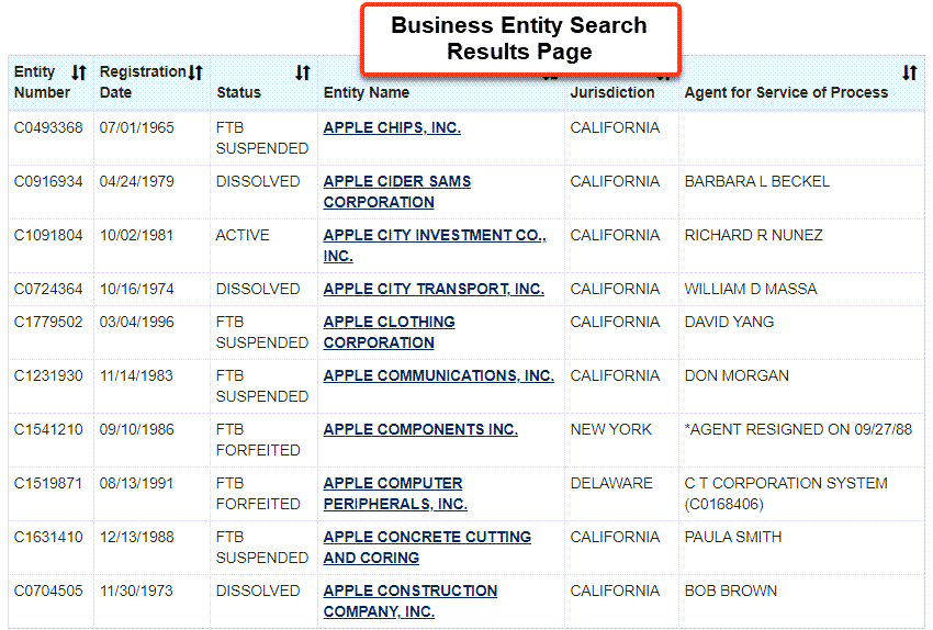 California Secretary of State Business Search  - Step 3 Search results